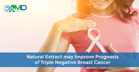 Natural extract may improve prognosis of triple negative breast cancer